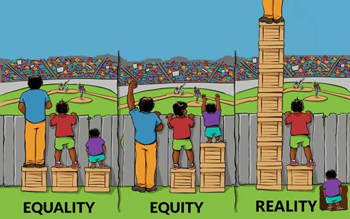 Equality Equity Reality