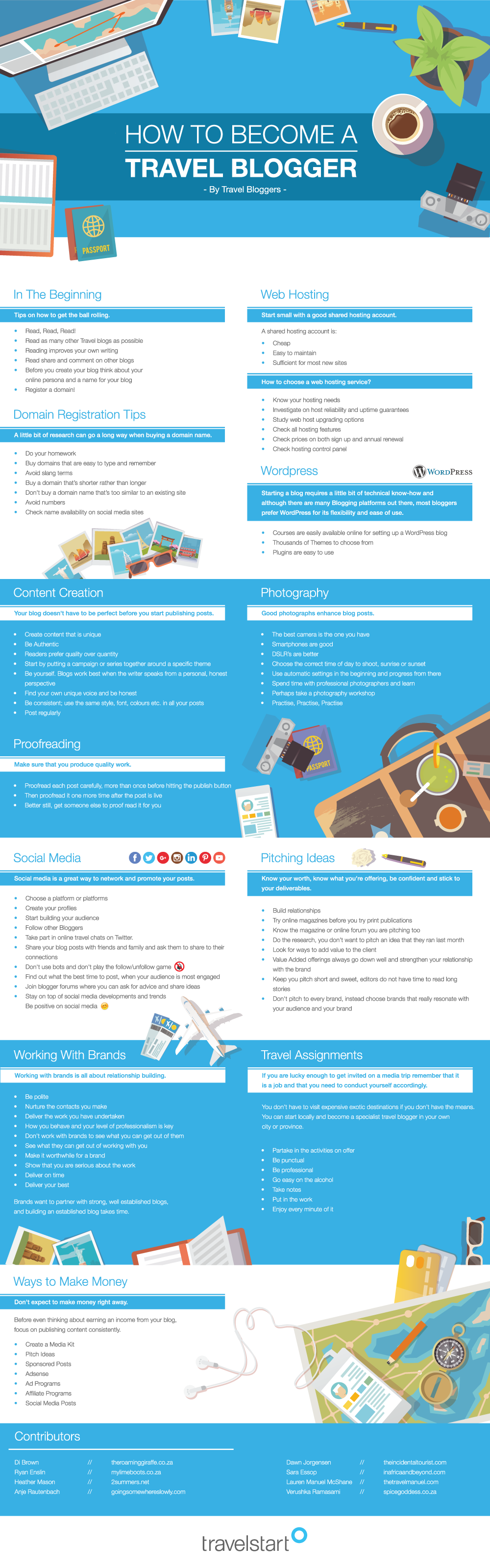 Travelstart Travel Blogging infographic