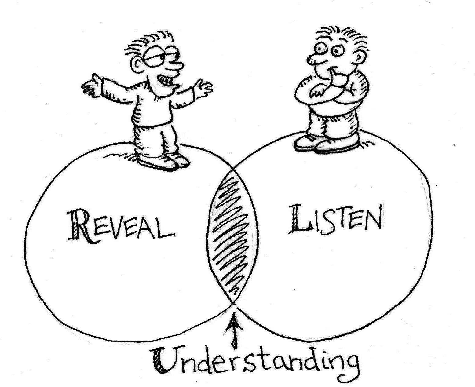Listening to understand